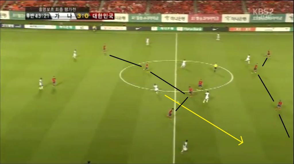 ghana goal 4b