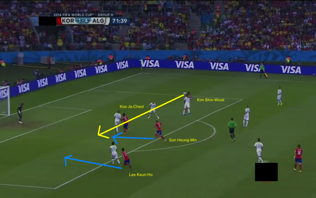 korea goal 2b