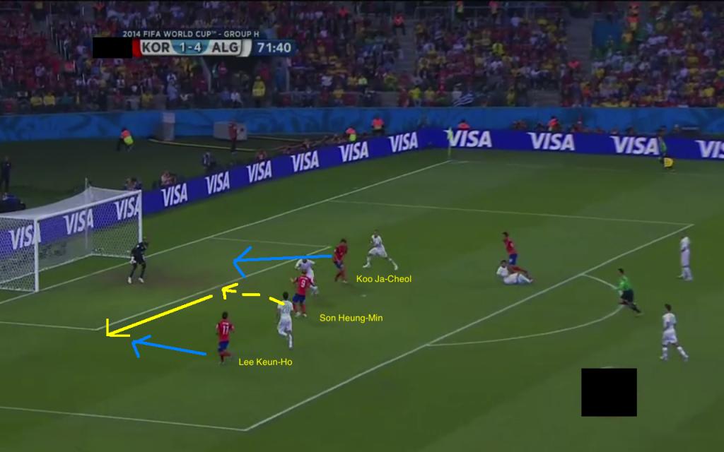 korea goal 2c